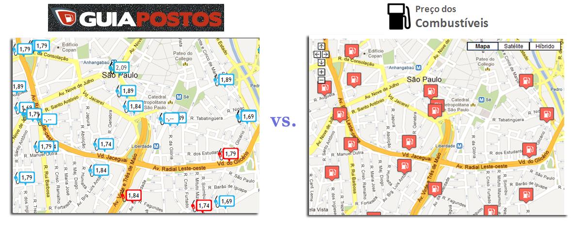 Comparativo entre sites abastecimento